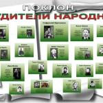УРОК ПО РОДОЛЮБИЕ - интерактивно табло